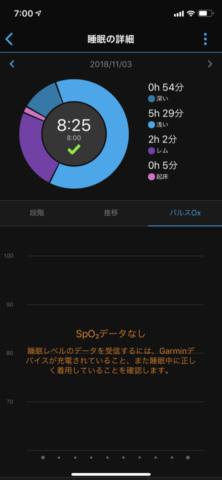 パルスOx睡眠トラッキングをオンにしてもSpO2の結果は出ない