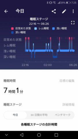 Fitbit Blazeで計測した睡眠