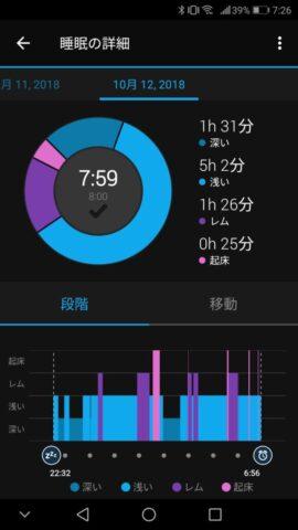 vivosmart4で計測した睡眠