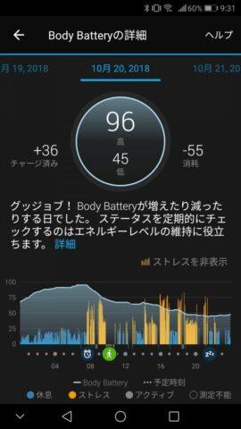 睡眠をとって回復したBody Battery