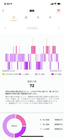 Huawei Watch Fitでの睡眠解析結果